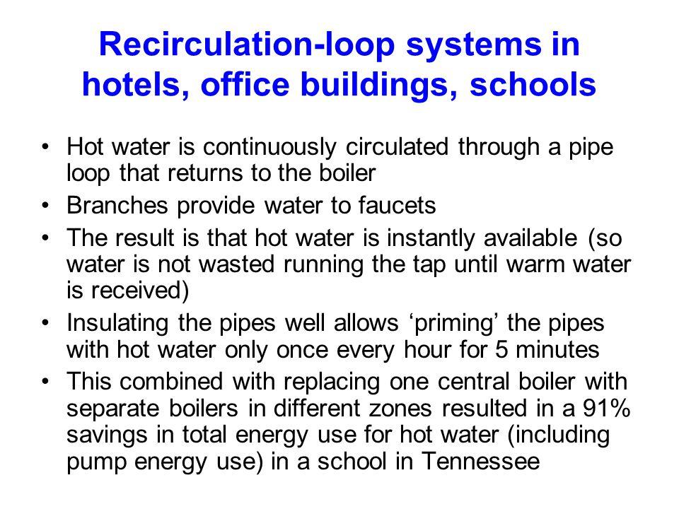 Recirculation-loop systems in hotels, office buildings, schools