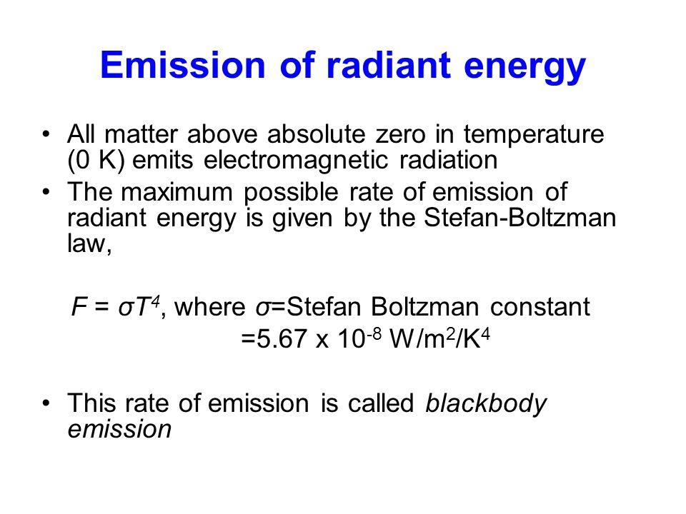 Emission of radiant energy