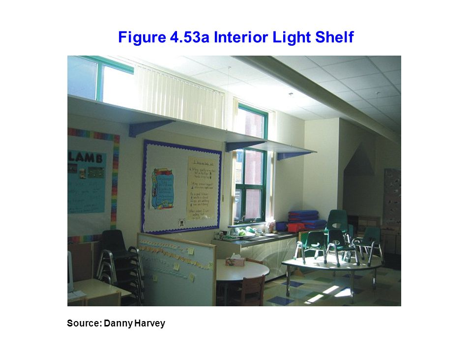 Figure 4.53a Interior Light Shelf