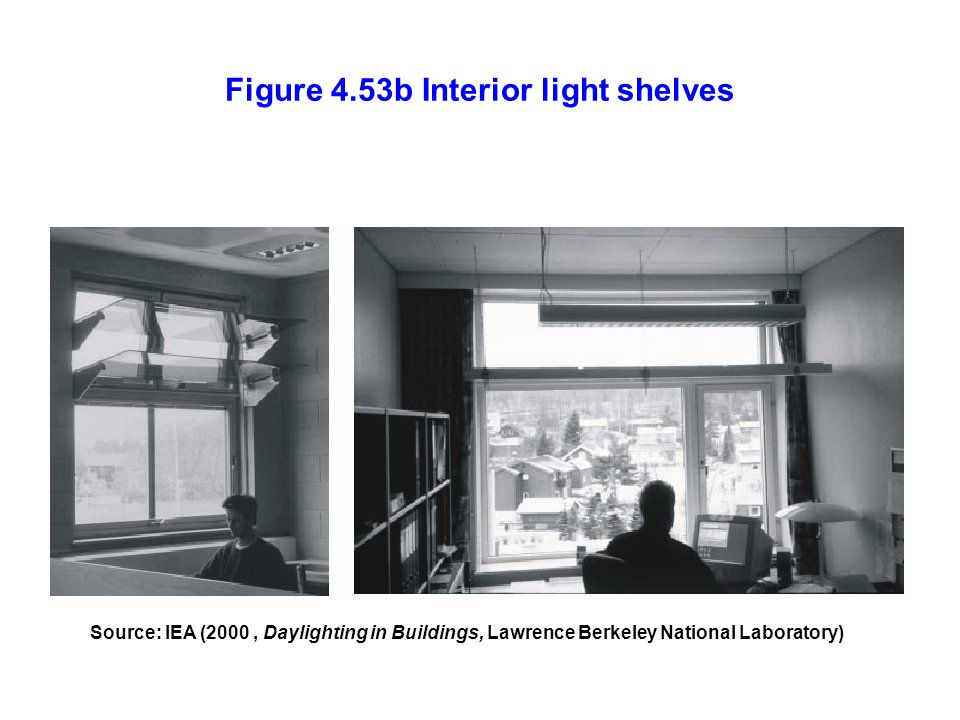 Figure 4.53b Interior light shelves