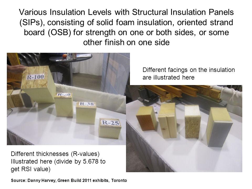 Various Insulation Levels with Structural Insulation Panels (SIPs), consisting of solid foam insulation, oriented strand board (OSB) for strength on one or both sides, or some other finish on one side