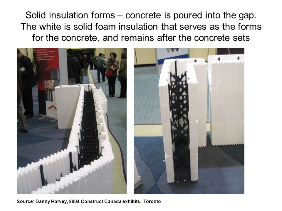 Solid insulation forms – concrete is poured into the gap