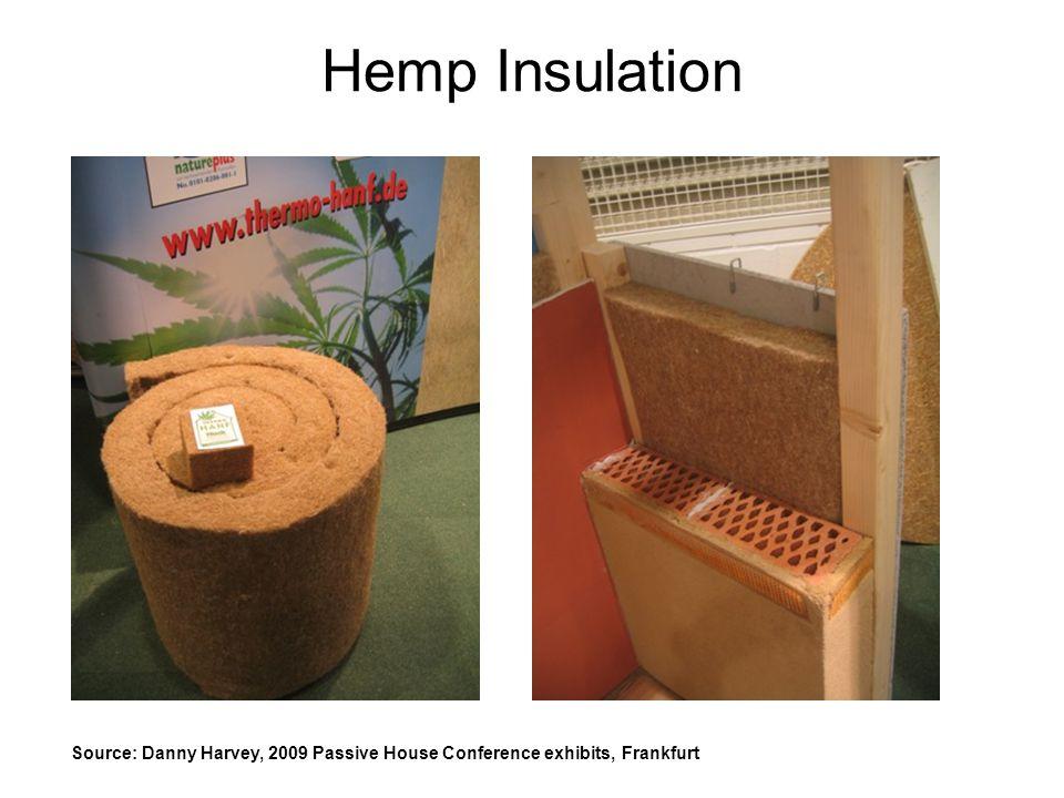 Hemp Insulation Source: Danny Harvey, 2009 Passive House Conference exhibits, Frankfurt