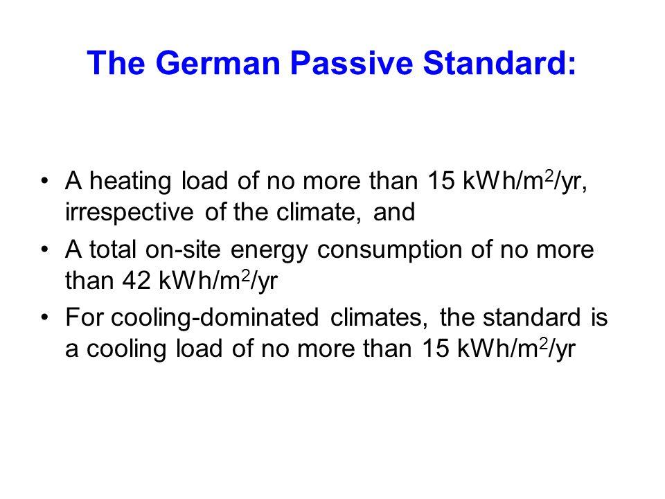 The German Passive Standard: