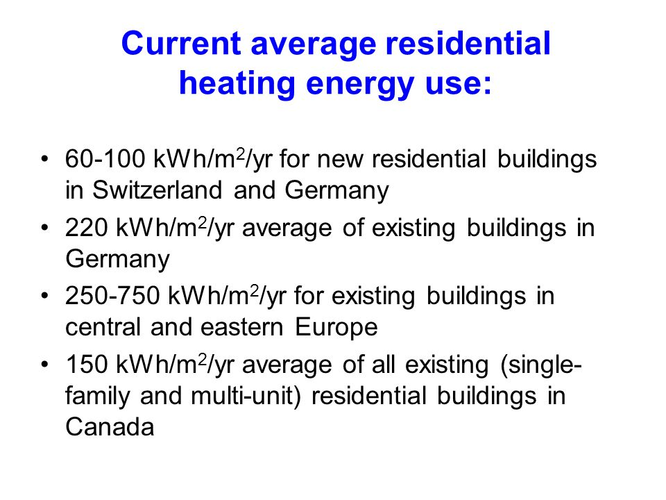Current average residential heating energy use: