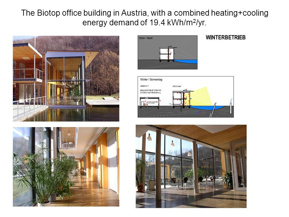 The Biotop office building in Austria, with a combined heating+cooling energy demand of 19.4 kWh/m2/yr.