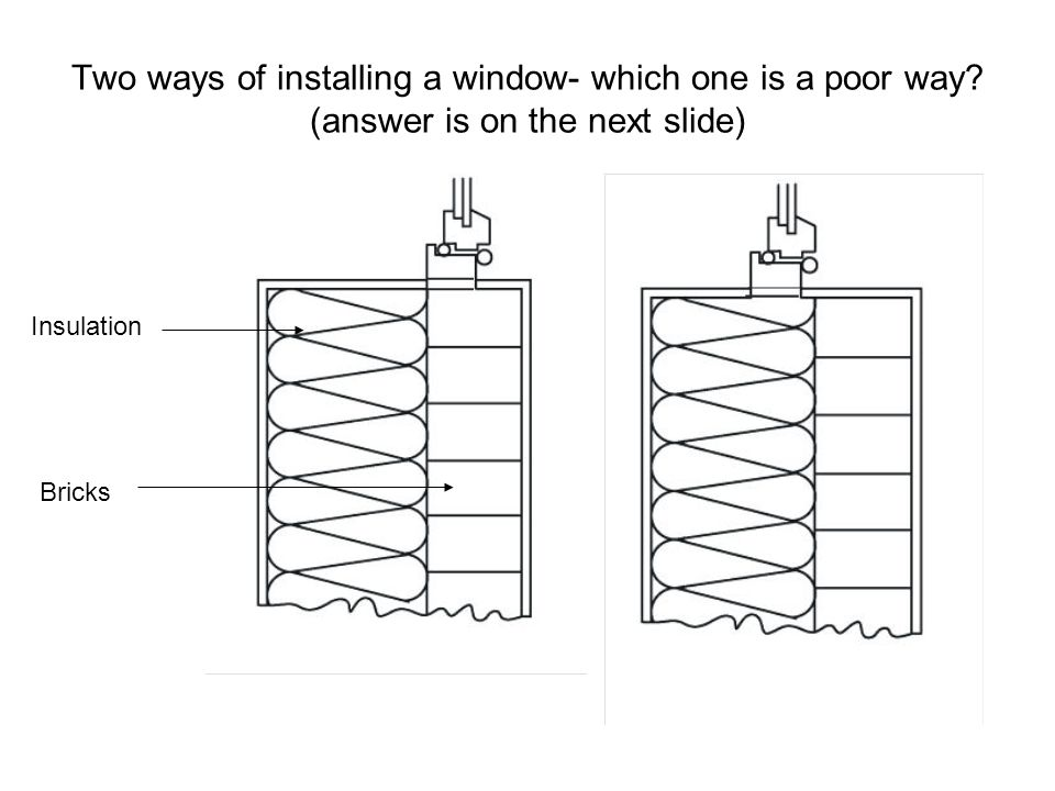 Two ways of installing a window- which one is a poor way