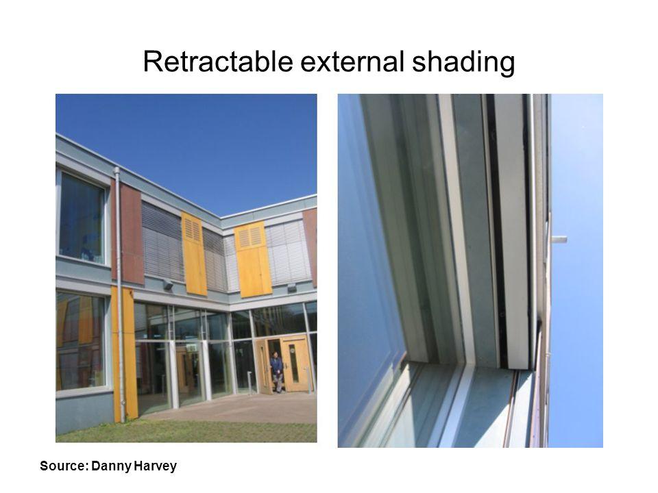 Retractable external shading