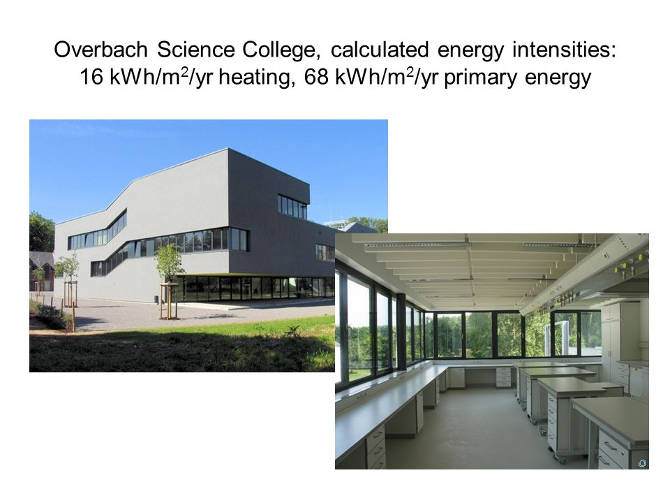Overbach Science College, calculated energy intensities: 16 kWh/m2/yr heating, 68 kWh/m2/yr primary energy