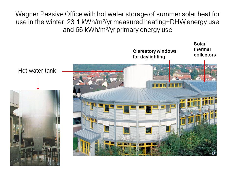 Wagner Passive Office with hot water storage of summer solar heat for use in the winter, 23.1 kWh/m2/yr measured heating+DHW energy use and 66 kWh/m2/yr primary energy use