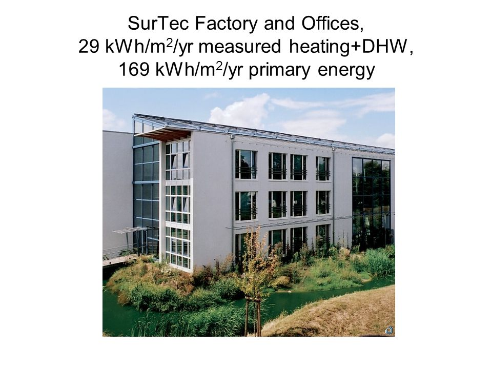 SurTec Factory and Offices, 29 kWh/m2/yr measured heating+DHW, 169 kWh/m2/yr primary energy