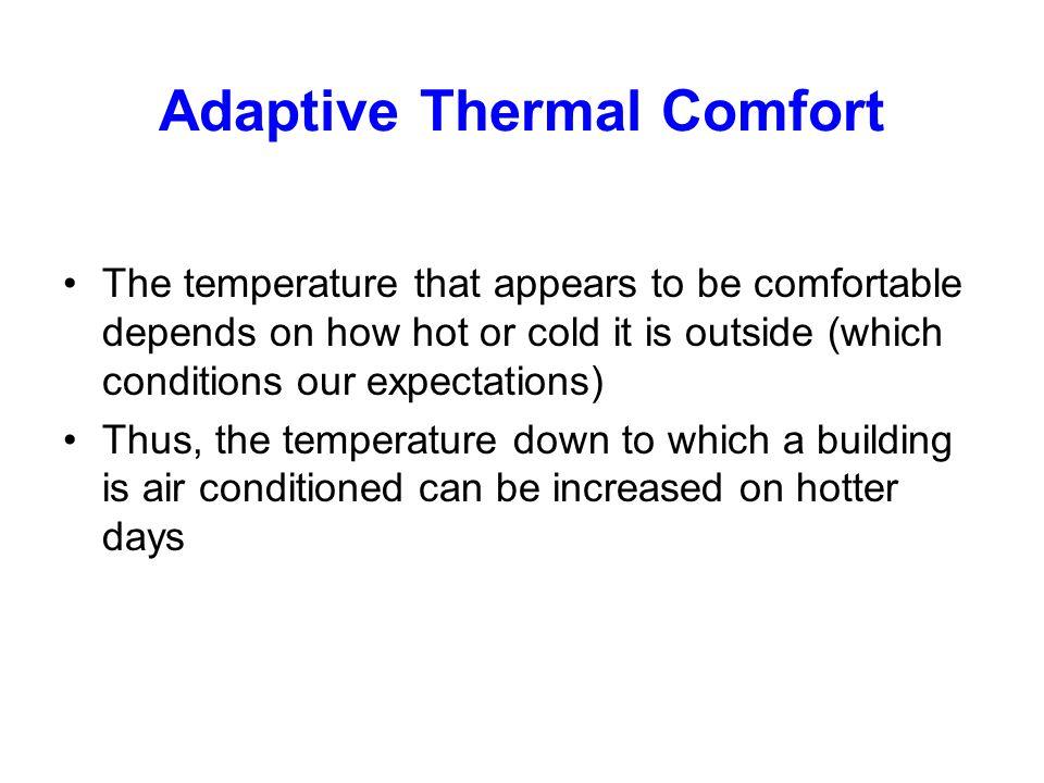 Adaptive Thermal Comfort