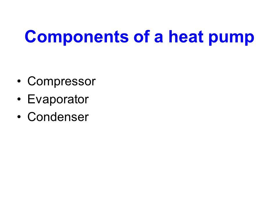 Components of a heat pump
