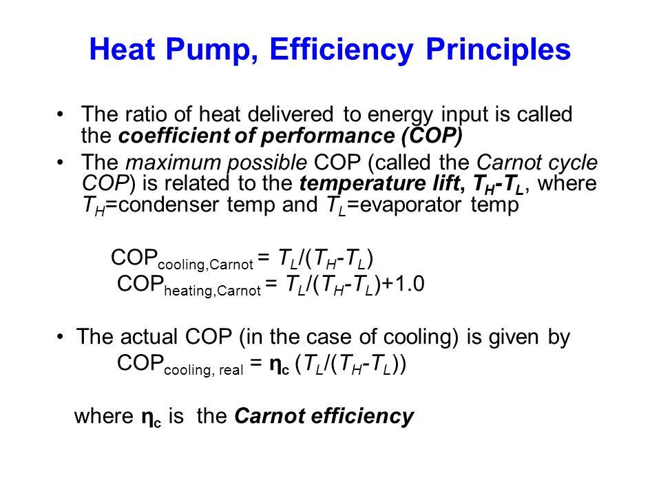 Heat Pump, Efficiency Principles