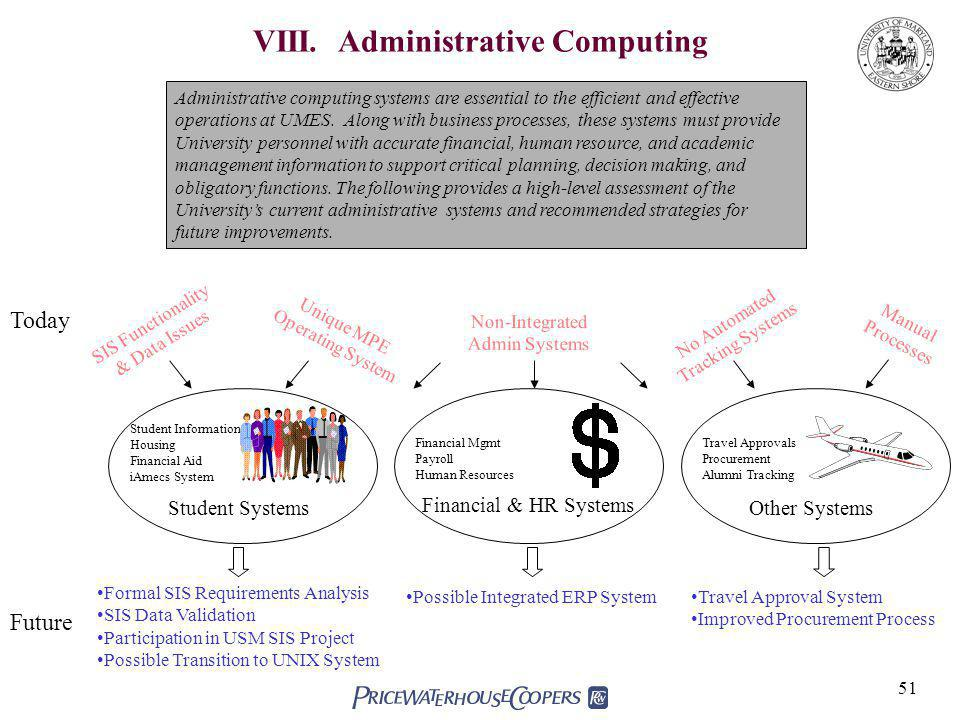 VIII. Administrative Computing