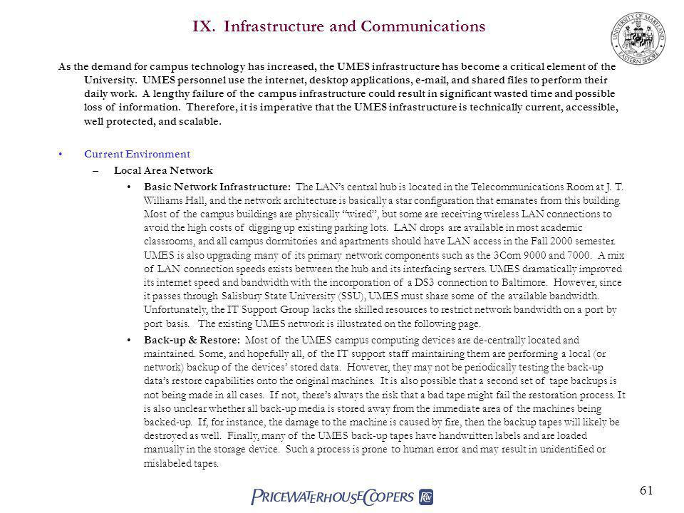 IX. Infrastructure and Communications