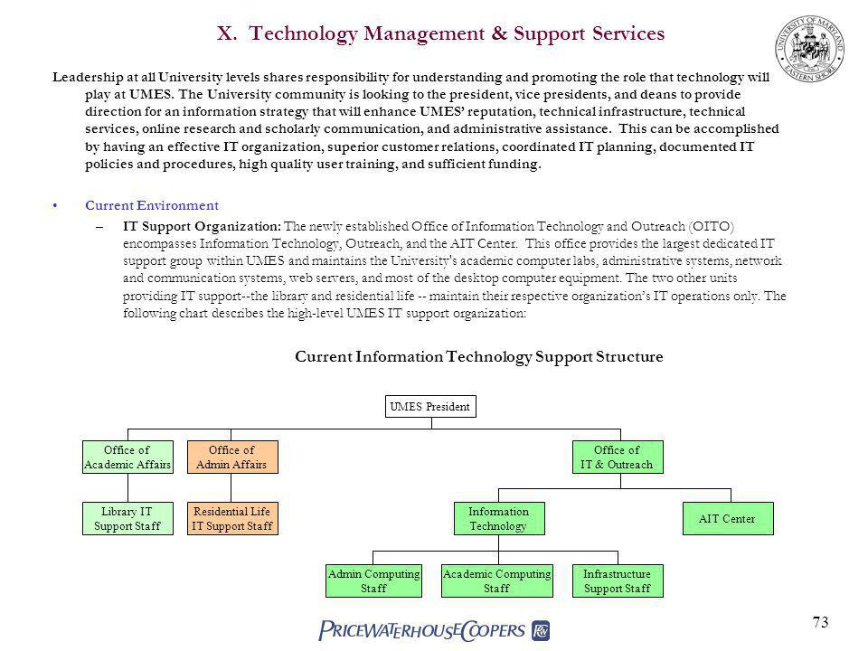 X. Technology Management & Support Services
