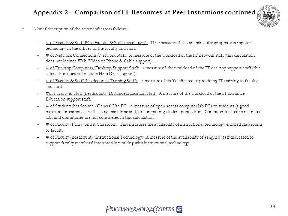 Appendix 2-- Comparison of IT Resources at Peer Institutions continued