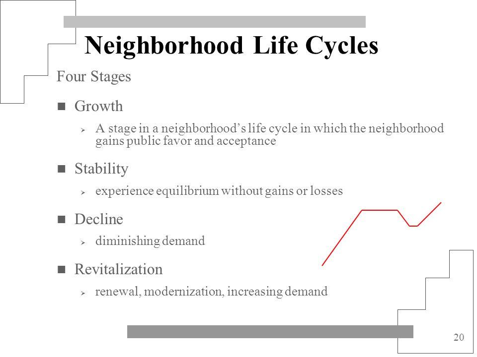 Neighborhood Life Cycles