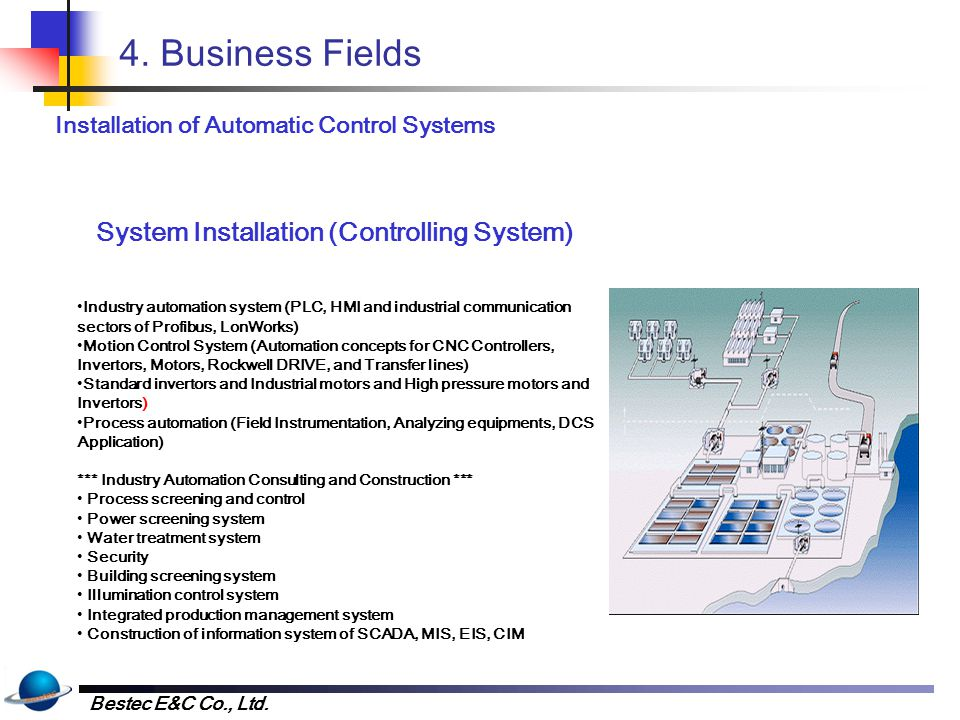 4. Business Fields Power Transmission and Transformation/
