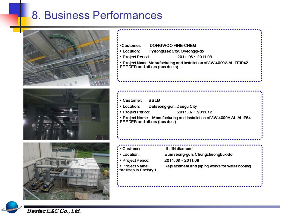 8. Business Performances