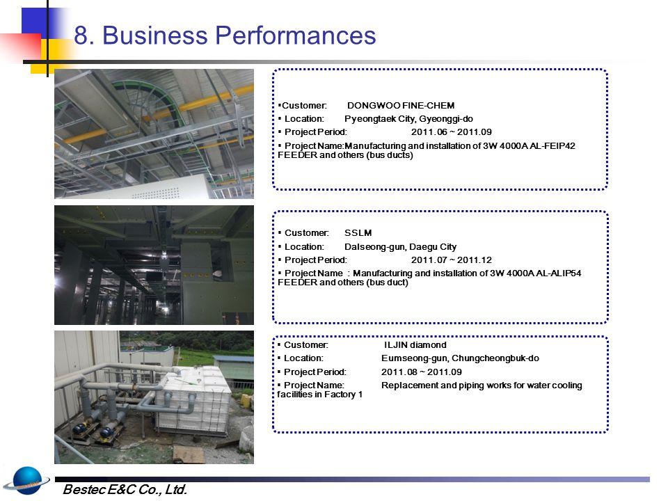 8. Business Performances