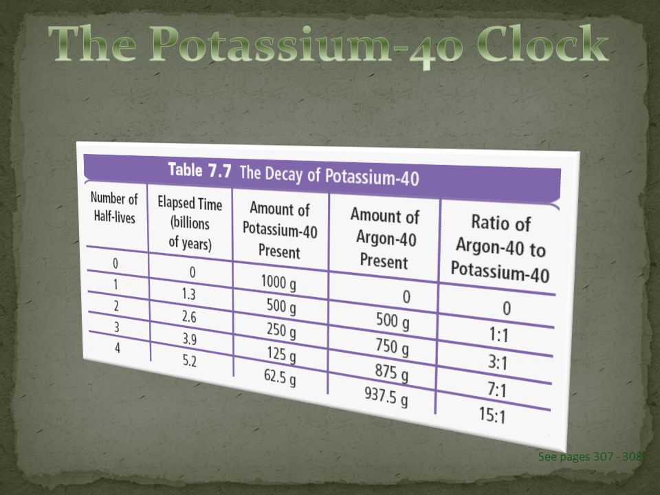 The Potassium-40 Clock See pages 307 - 308