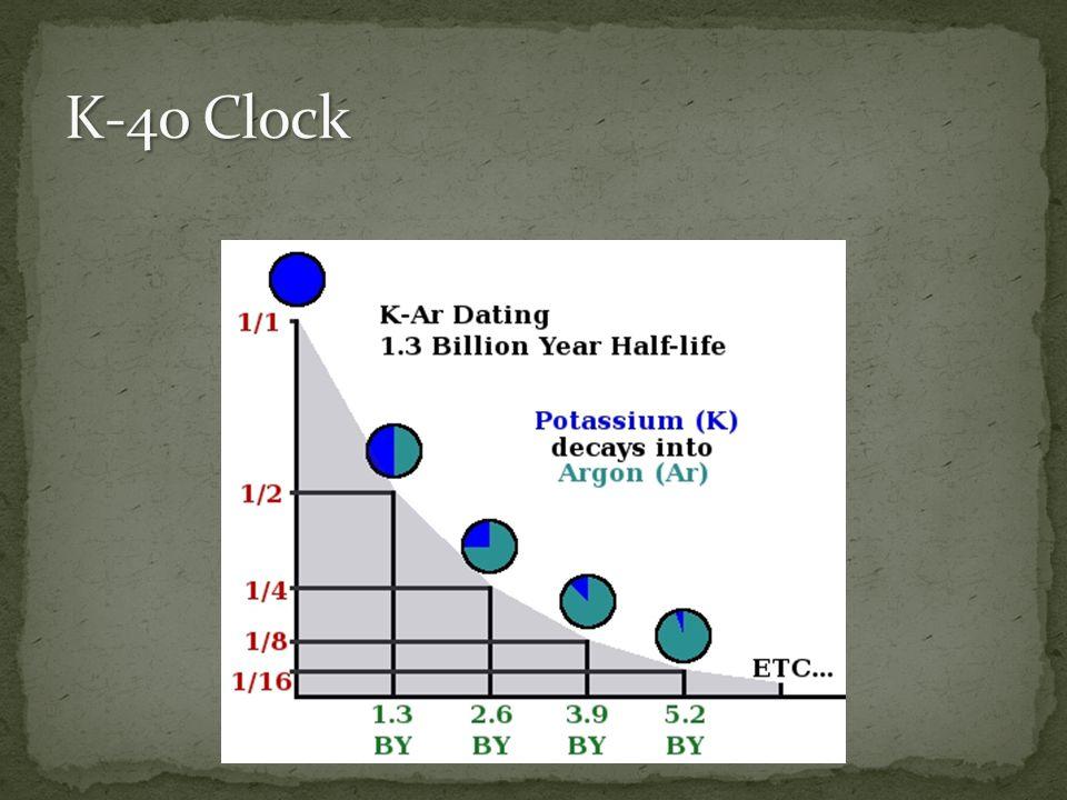 K-40 Clock