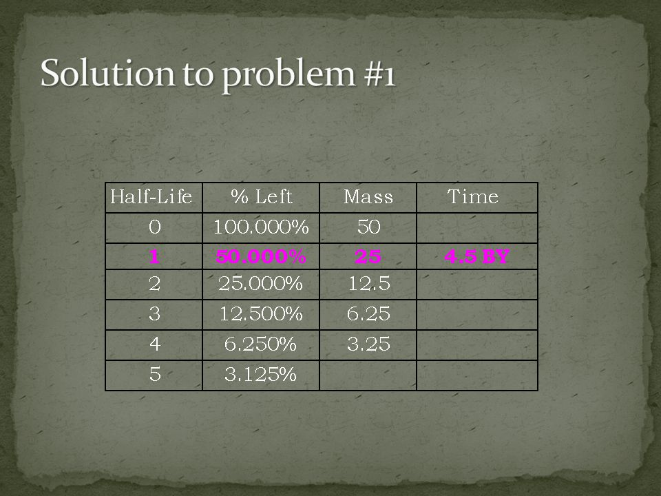 Solution to problem #1