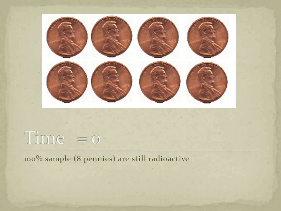Time = 0 100% sample (8 pennies) are still radioactive