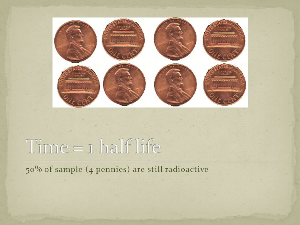 Time = 1 half life 50% of sample (4 pennies) are still radioactive