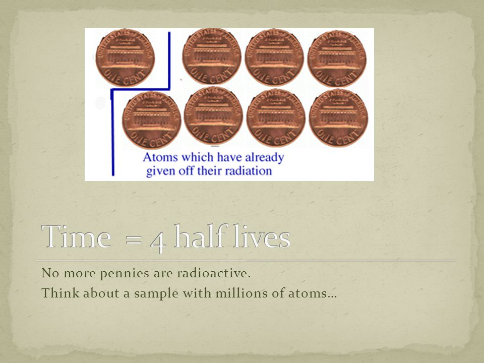 Time = 4 half lives No more pennies are radioactive.