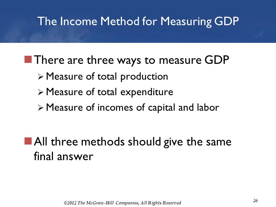 The Income Method for Measuring GDP