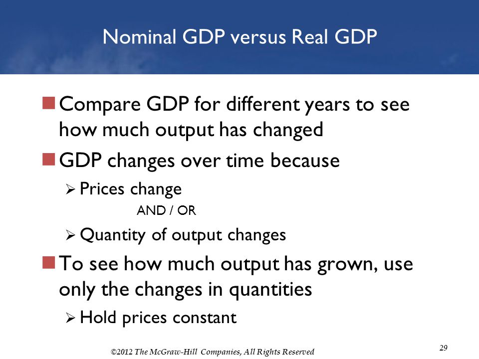 Nominal GDP versus Real GDP