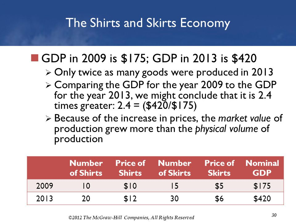 The Shirts and Skirts Economy