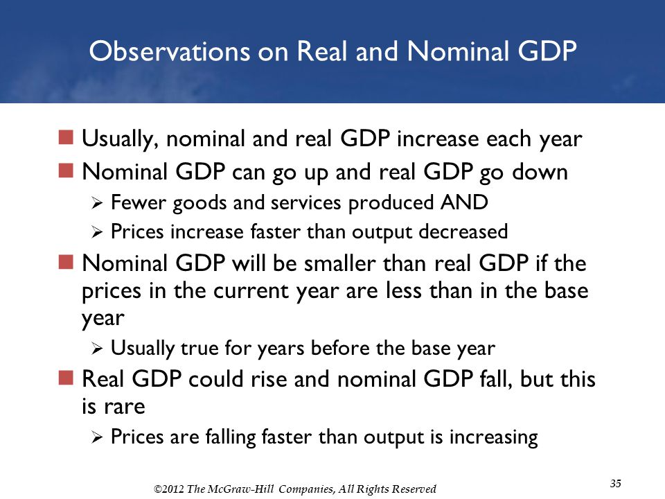 Observations on Real and Nominal GDP