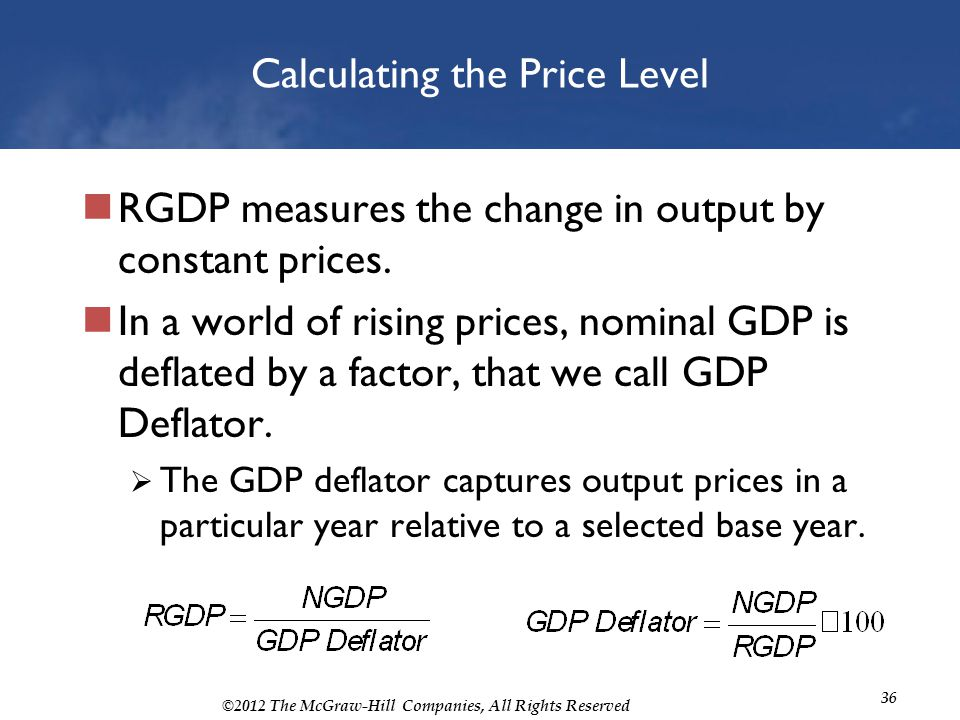 Calculating the Price Level