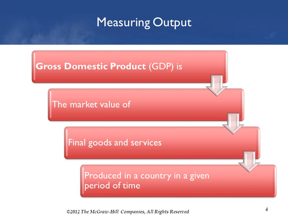 Measuring Output Gross Domestic Product (GDP) is The market value of