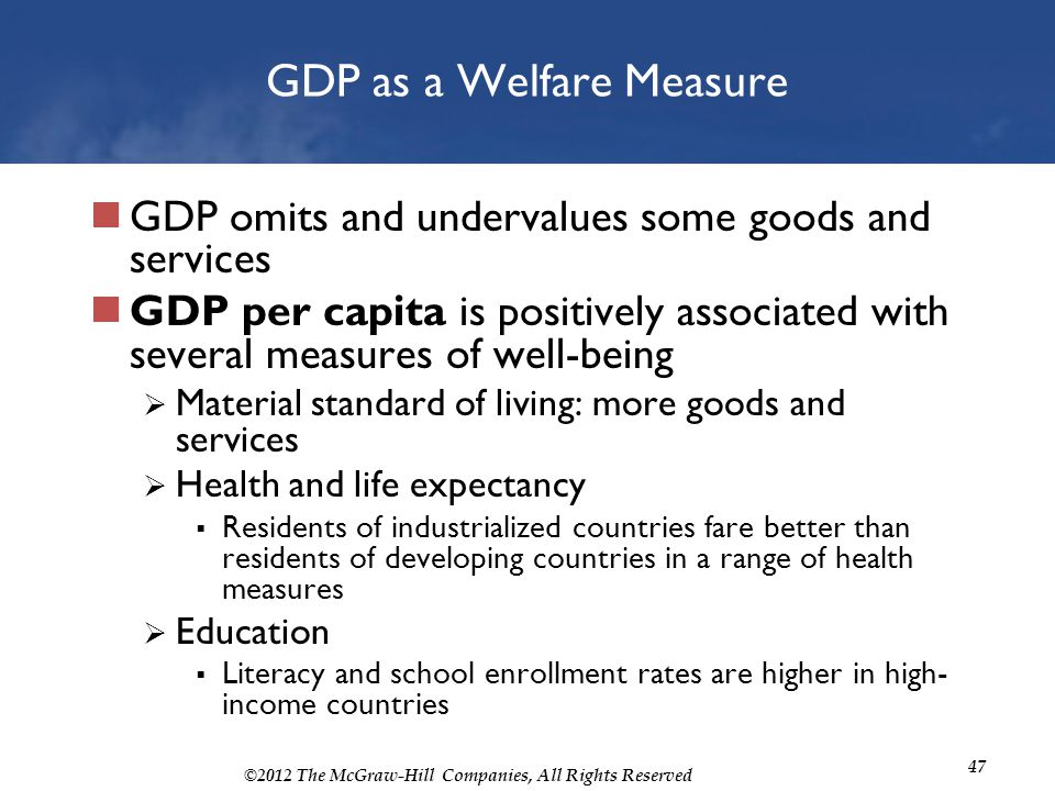 GDP as a Welfare Measure