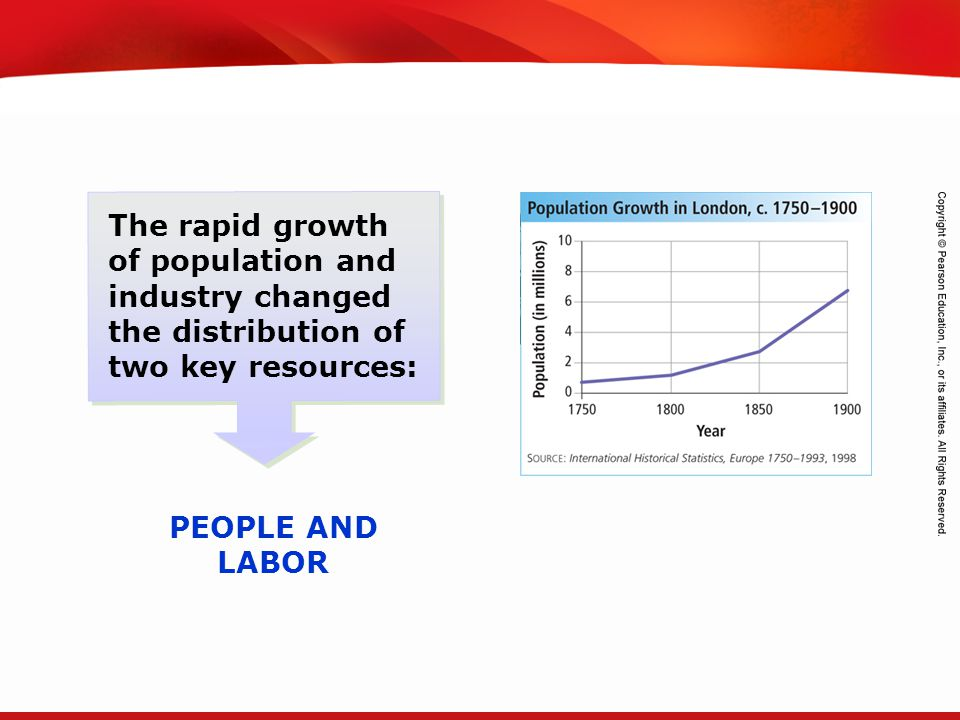 The rapid growth of population and industry changed the distribution of two key resources: