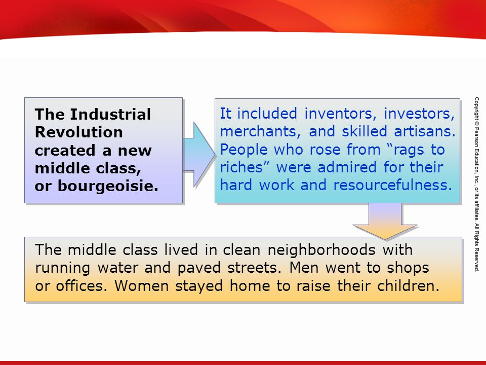 The Industrial Revolution created a new middle class, or bourgeoisie.