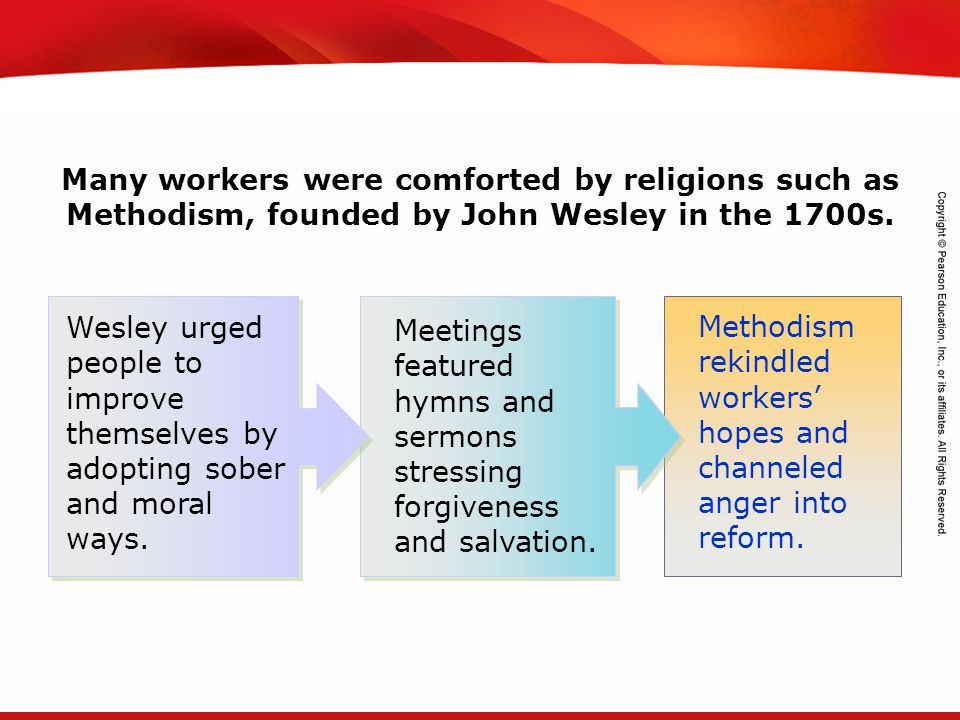 Many workers were comforted by religions such as Methodism, founded by John Wesley in the 1700s.