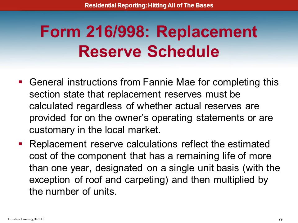 Form 216/998: Replacement Reserve Schedule
