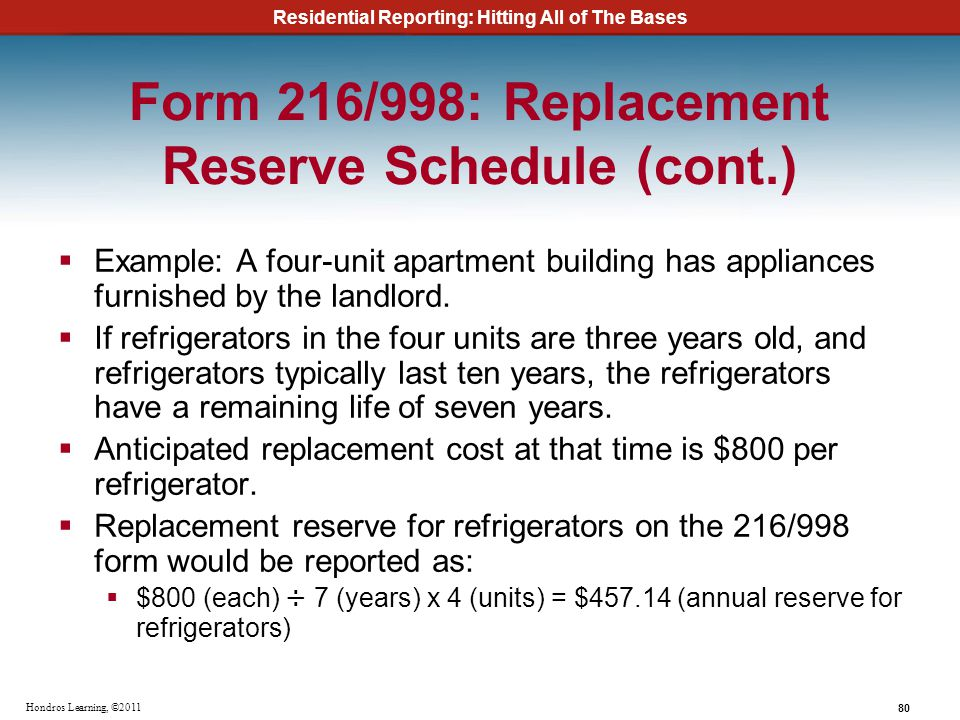 Form 216/998: Replacement Reserve Schedule (cont.)