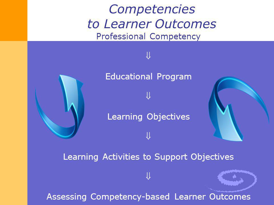 Competencies to Learner Outcomes