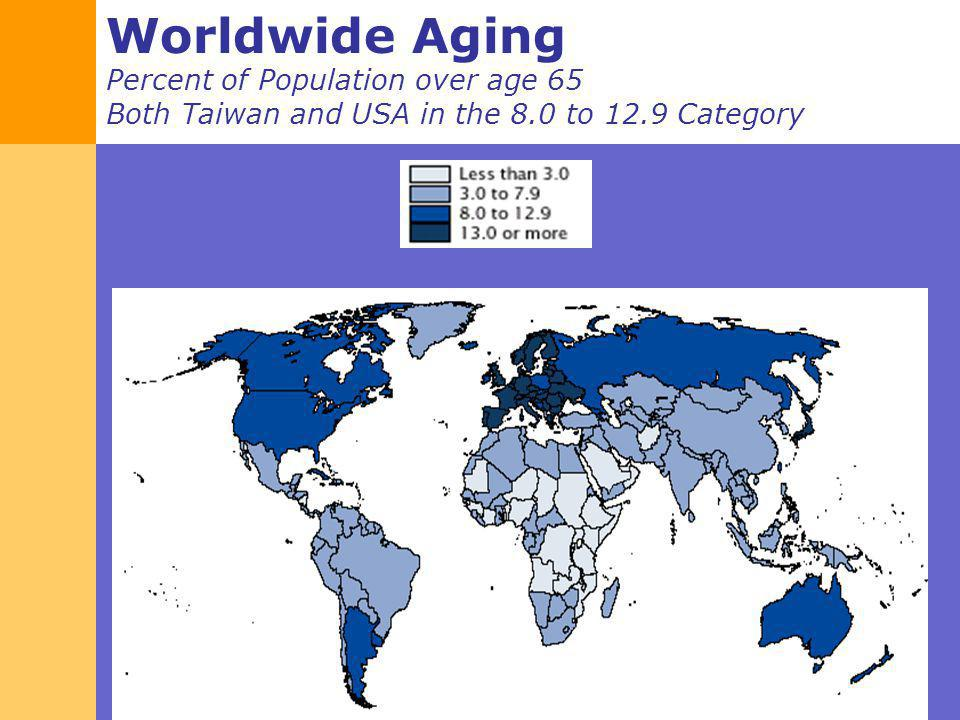 Worldwide Aging Percent of Population over age 65 Both Taiwan and USA in the 8.0 to 12.9 Category
