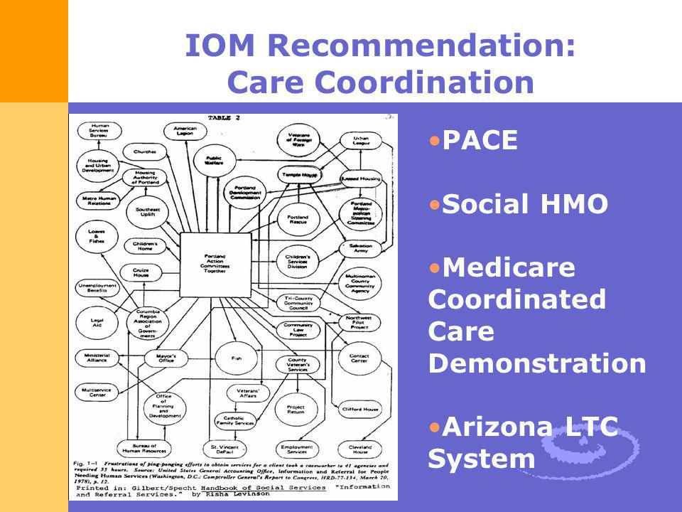 IOM Recommendation: Care Coordination