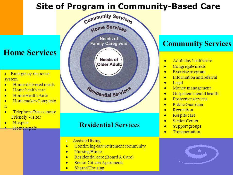Site of Program in Community-Based Care