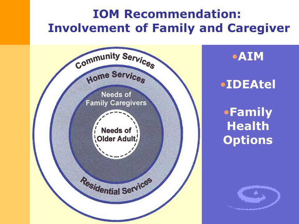 Involvement of Family and Caregiver