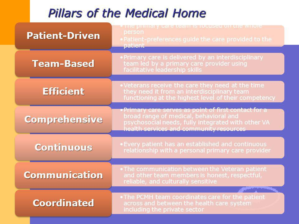Pillars of the Medical Home